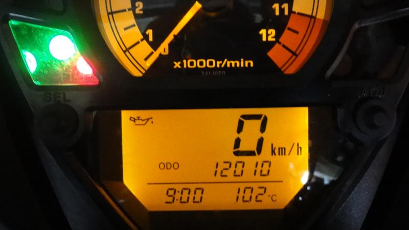 Tableau de bord du SV 1000 S K7