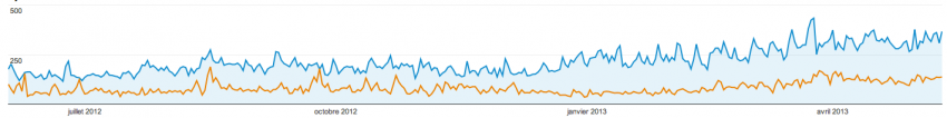 progression audience Jazt.com