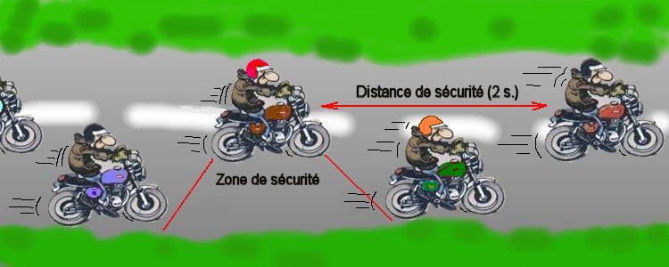 Rouler en quinconce à moto