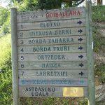 nom des hameaux en Espagne