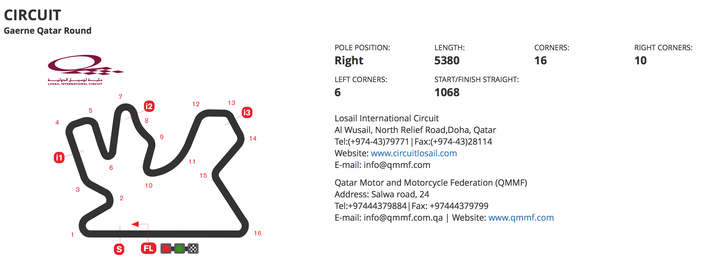 circuit du qatar : Losail Circuit Sports Club