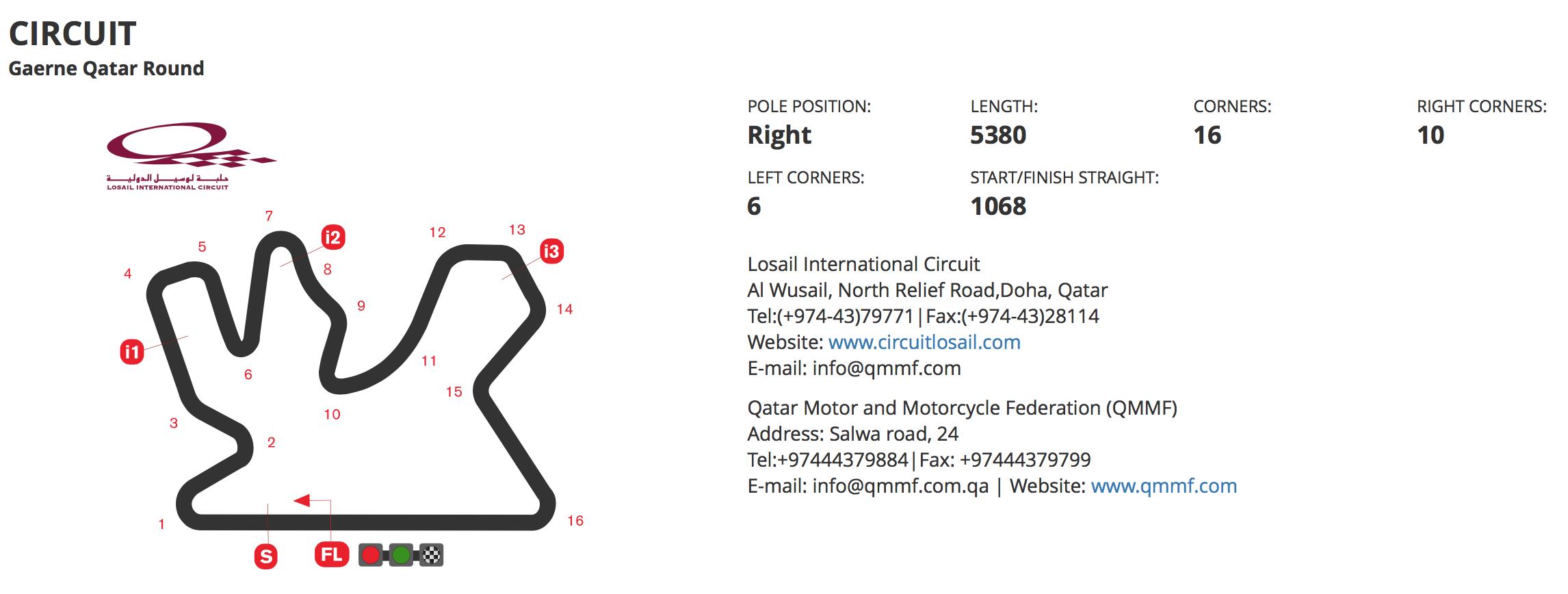 circuit du qatar : Losail Circuit Sports Club