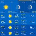 météo à Doha