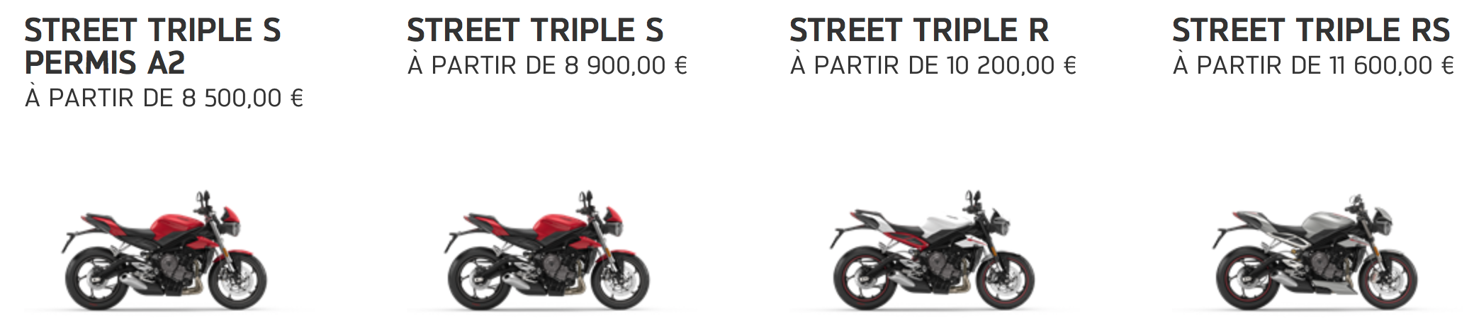 Comparatif gamme Street Triple 2017