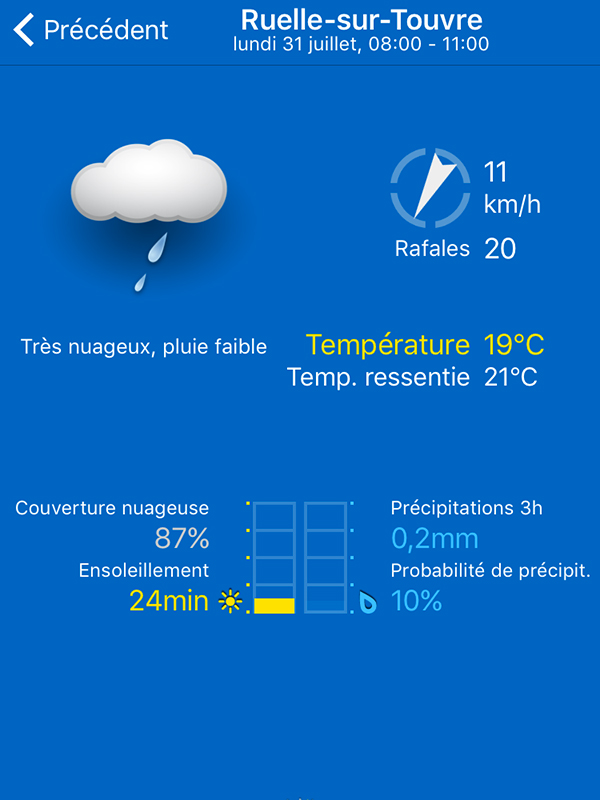 météo du 31 juillet 2017