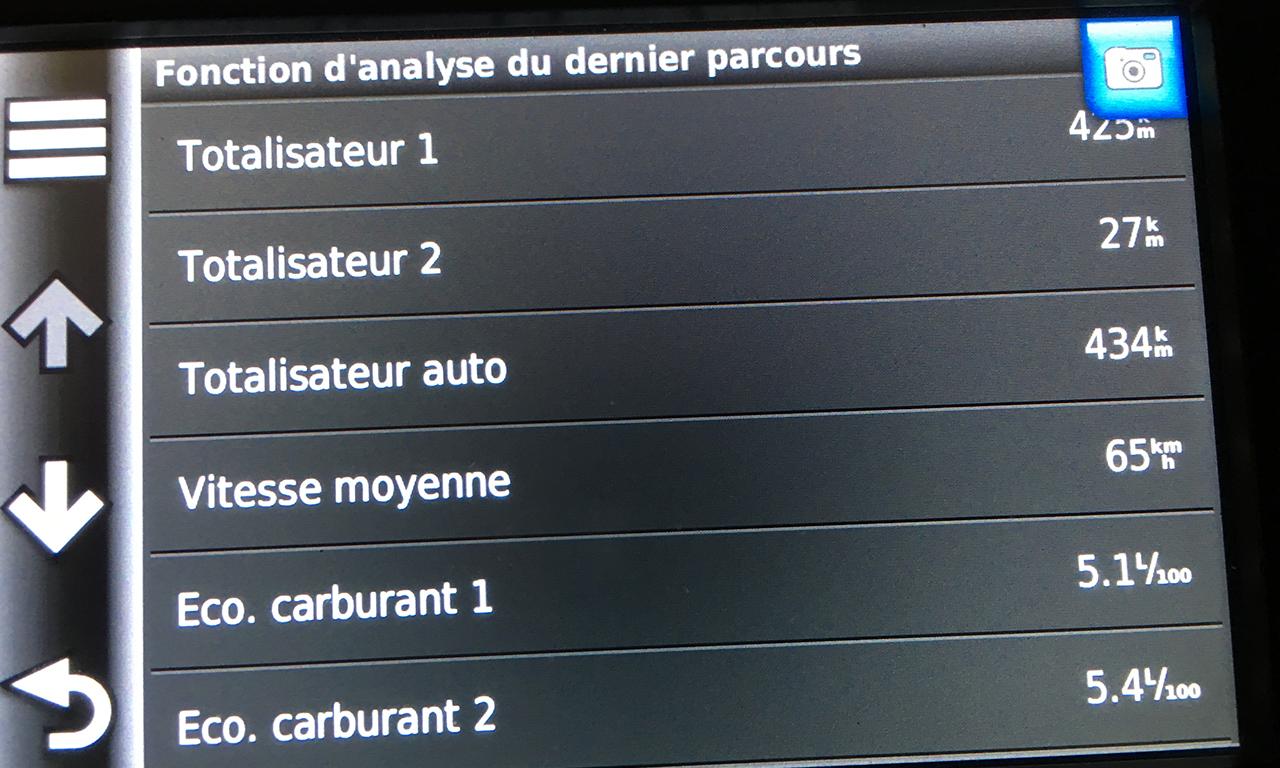 indicateur du jour sur la moto BMW R1200R